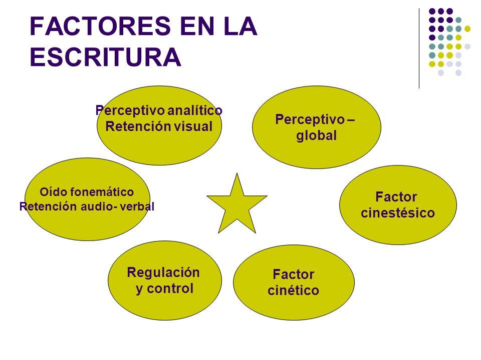 FACTORES EN LA ESCRITURA