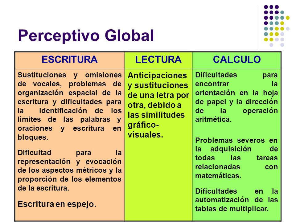 Perceptivo Global ESCRITURA LECTURA CALCULO