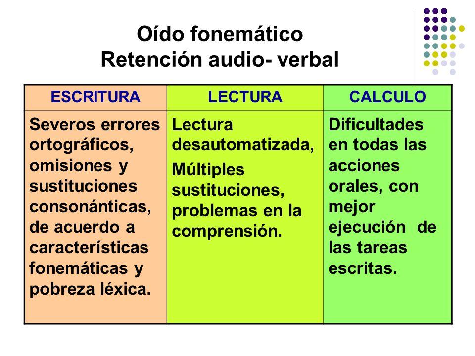 Oído fonemático Retención audio- verbal