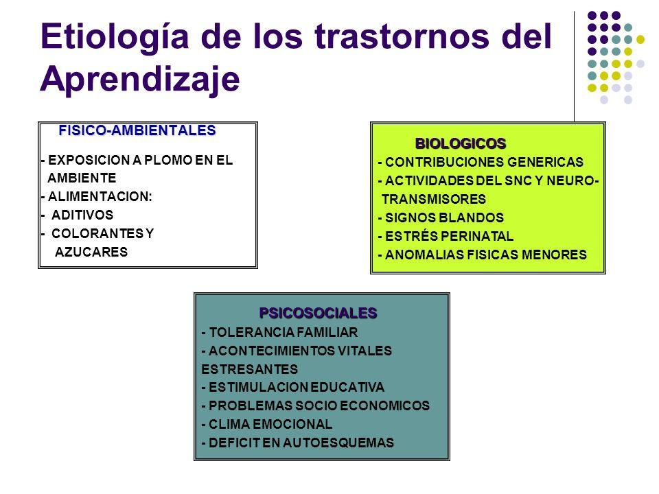 Etiología de los trastornos del Aprendizaje