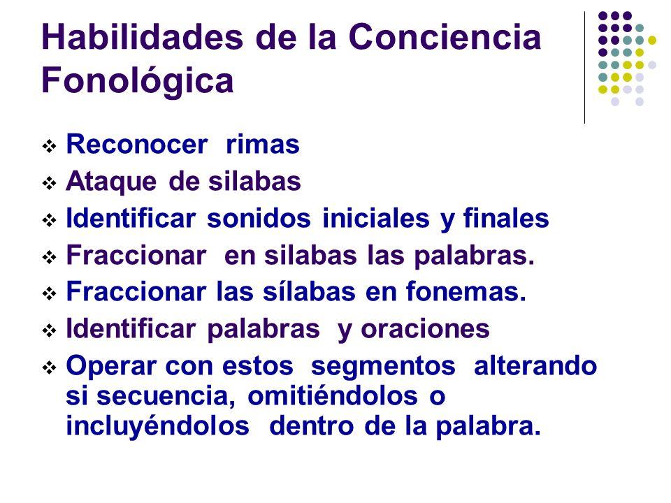 Habilidades de la Conciencia Fonológica