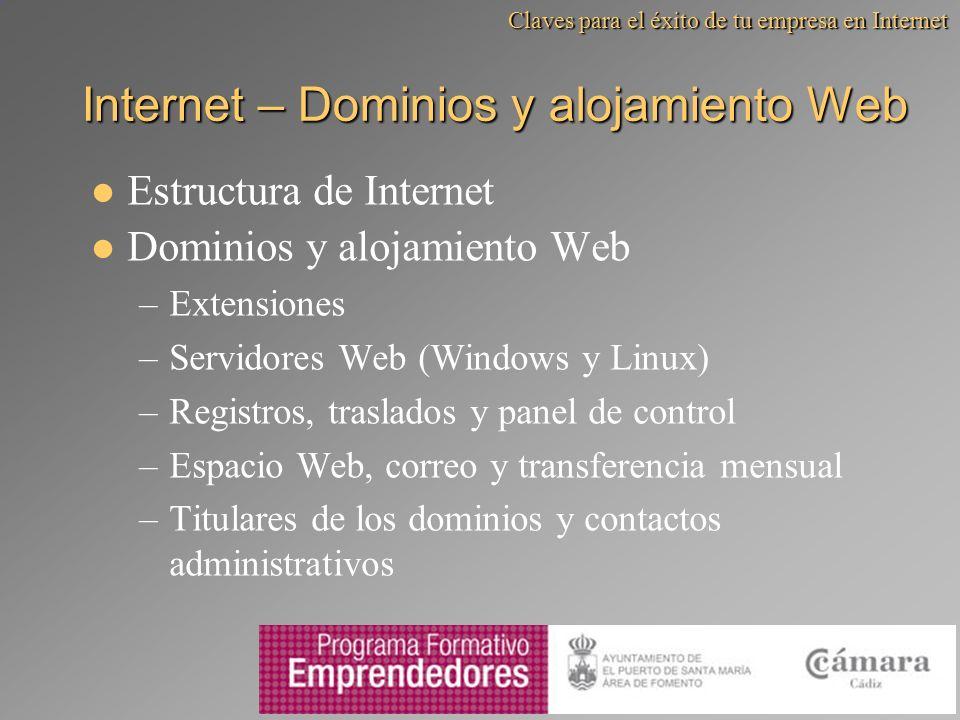 Internet – Dominios y alojamiento Web