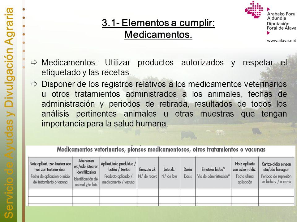 3.1- Elementos a cumplir: Medicamentos.