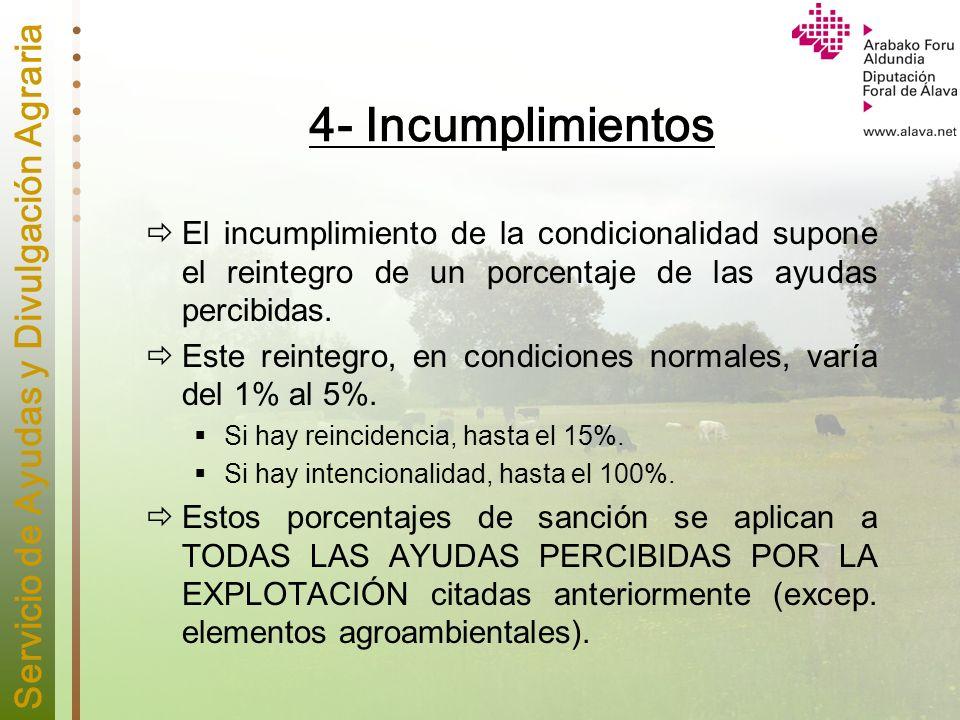 4- Incumplimientos El incumplimiento de la condicionalidad supone el reintegro de un porcentaje de las ayudas percibidas.