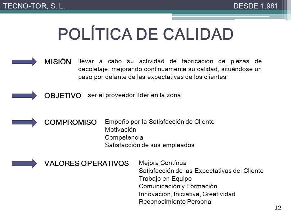 POLÍTICA DE CALIDAD TECNO-TOR, S. L. DESDE 1.981 MISIÓN OBJETIVO