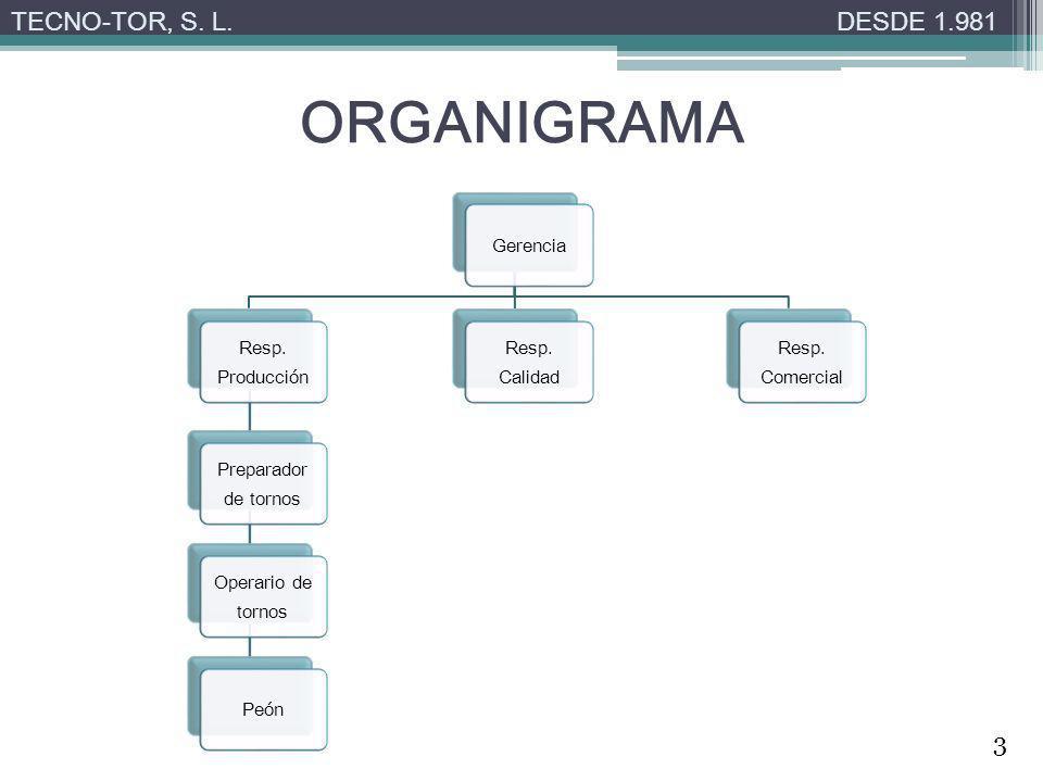 ORGANIGRAMA TECNO-TOR, S. L. DESDE 1.981 3 Gerencia Resp. Producción