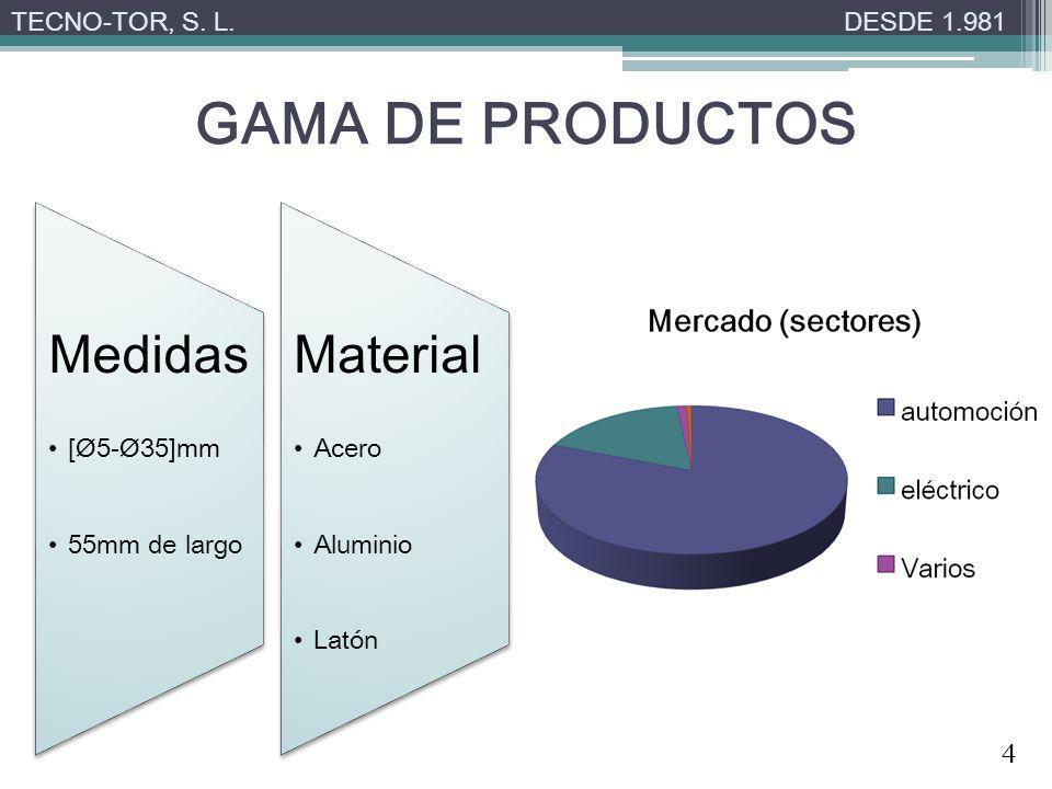 GAMA DE PRODUCTOS Medidas Material TECNO-TOR, S. L. DESDE 1.981