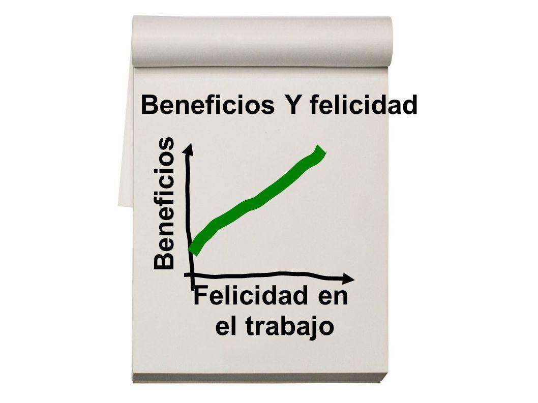 Beneficios Y felicidad