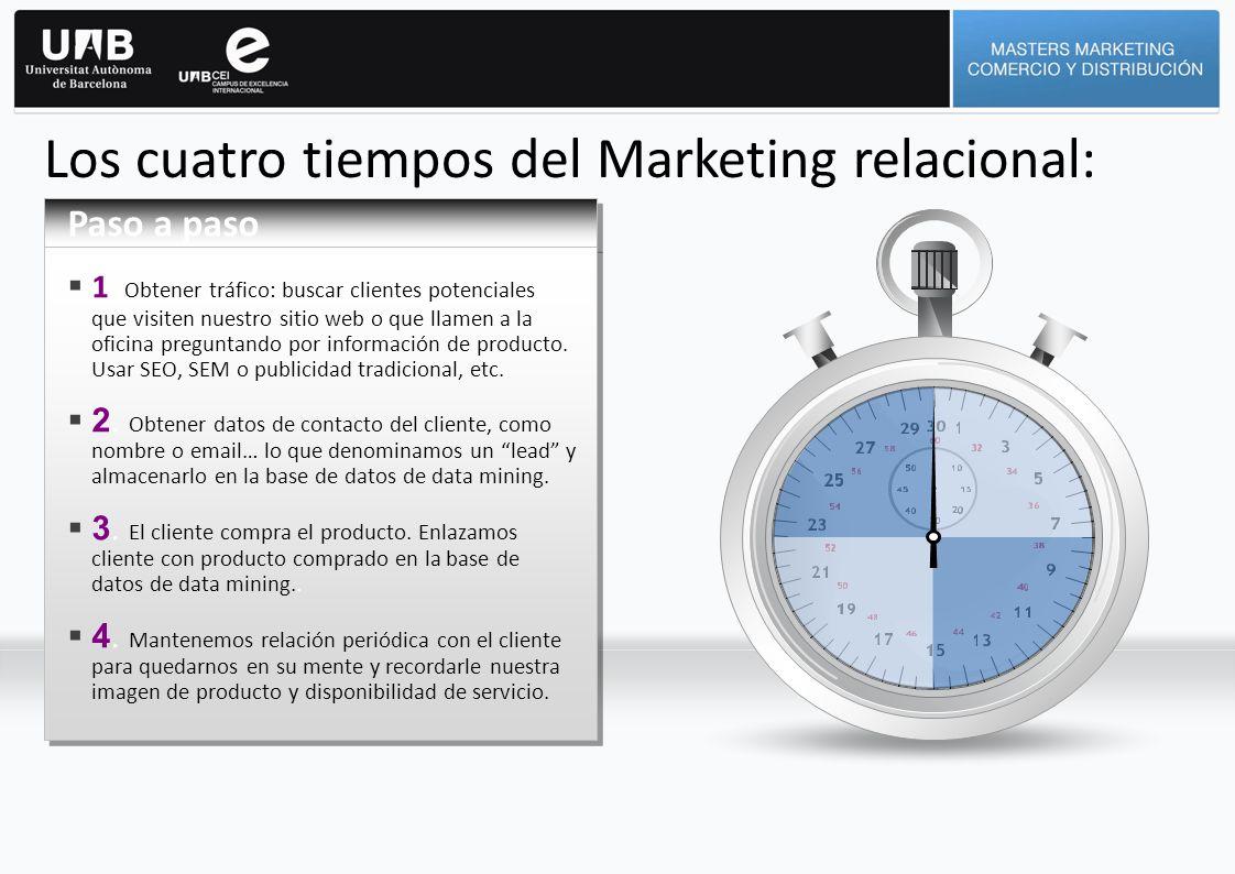 Los cuatro tiempos del Marketing relacional: