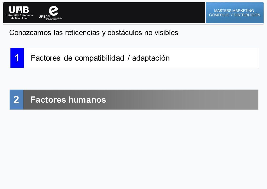 1 2 Factores humanos Factores de compatibilidad / adaptación