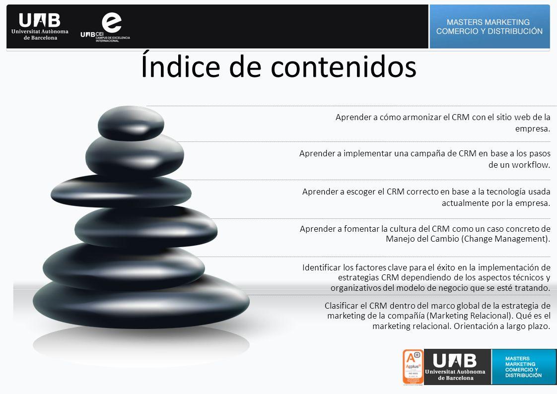 Índice de contenidos Aprender a cómo armonizar el CRM con el sitio web de la empresa.