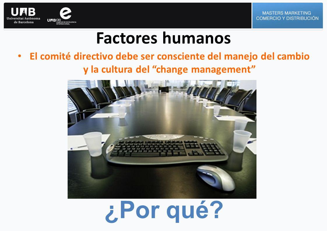 ¿Por qué Factores humanos