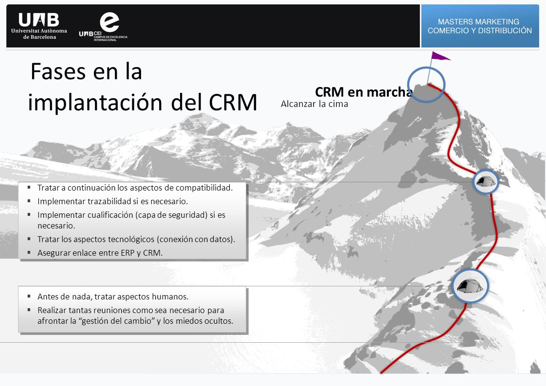 Fases en la implantación del CRM