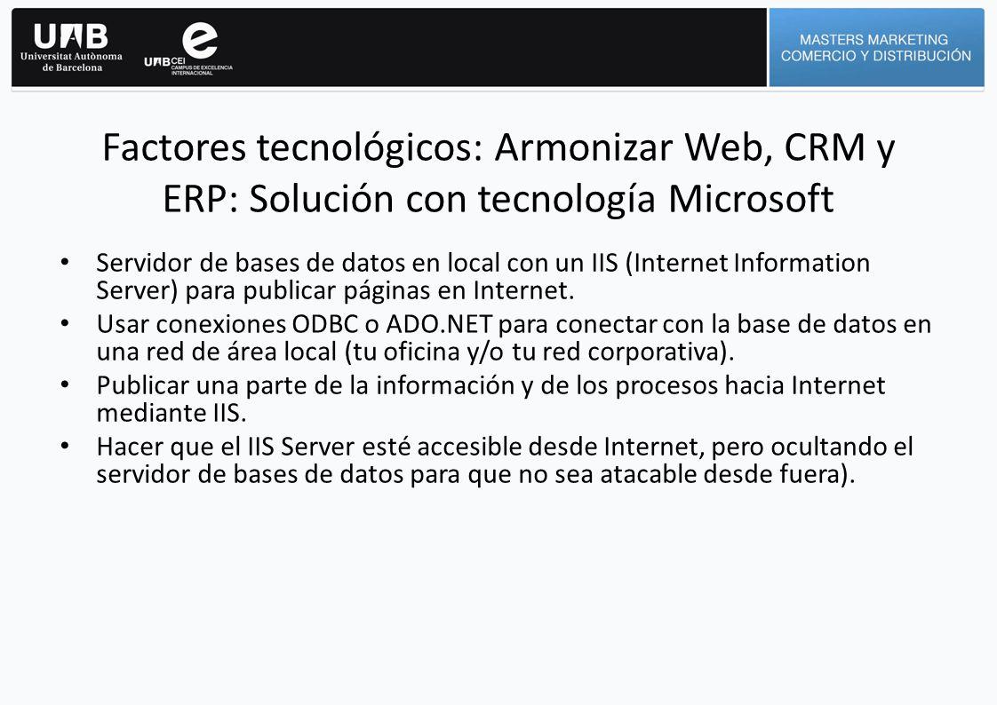 Factores tecnológicos: Armonizar Web, CRM y ERP: Solución con tecnología Microsoft