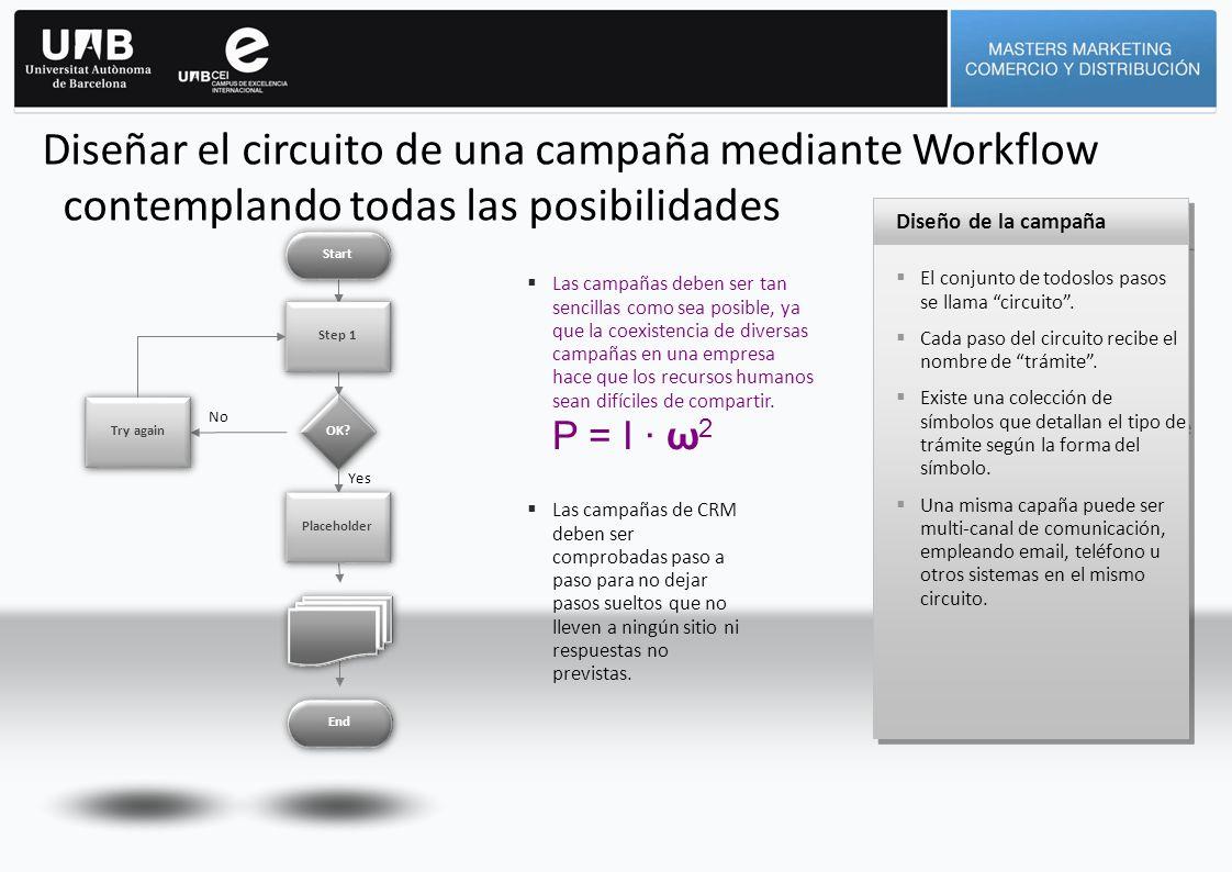 Diseñar el circuito de una campaña mediante Workflow contemplando todas las posibilidades