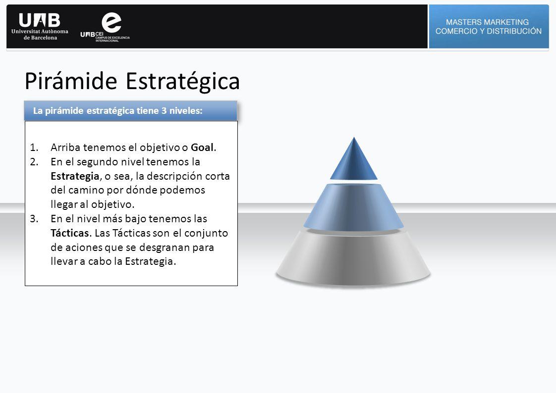 Pirámide Estratégica Arriba tenemos el objetivo o Goal.