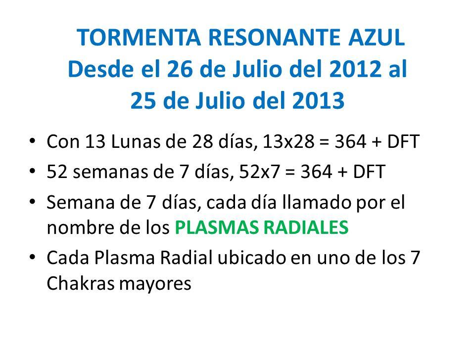TORMENTA RESONANTE AZUL Desde el 26 de Julio del 2012 al 25 de Julio del 2013