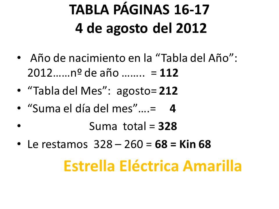 TABLA PÁGINAS 16-17 4 de agosto del 2012