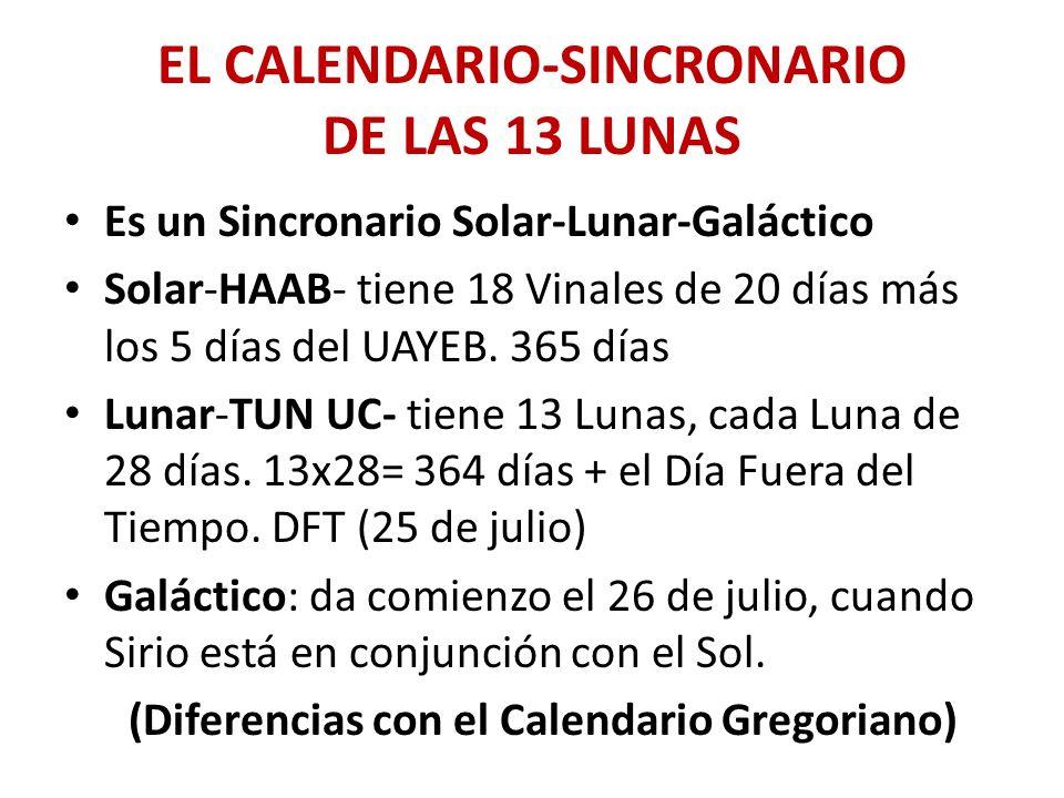 EL CALENDARIO-SINCRONARIO DE LAS 13 LUNAS