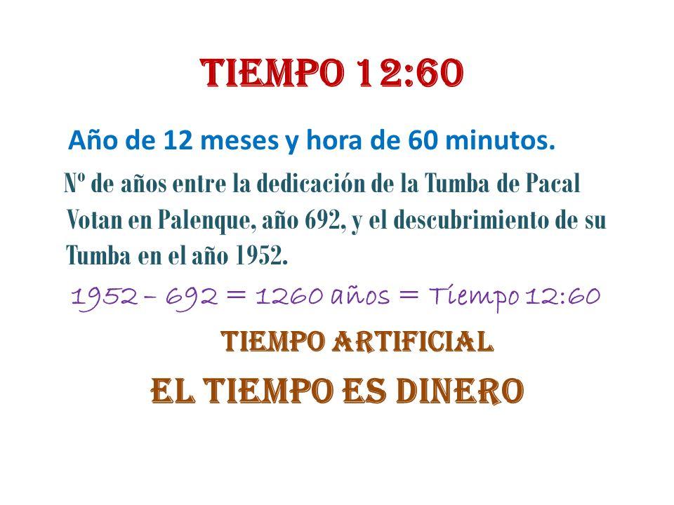 Tiempo 12:60 EL TIEMPO ES DINERO Año de 12 meses y hora de 60 minutos.