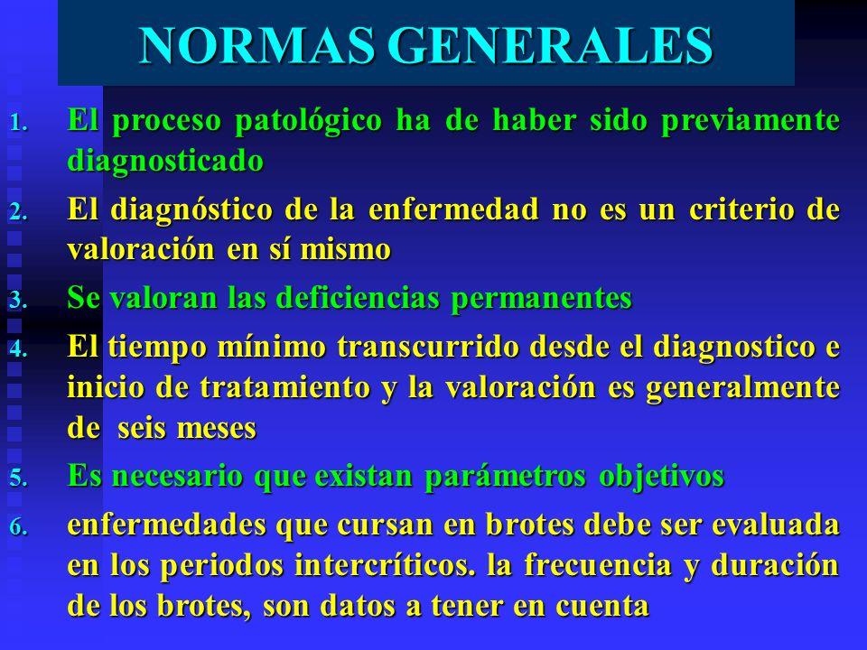 NORMAS GENERALES El proceso patológico ha de haber sido previamente diagnosticado.
