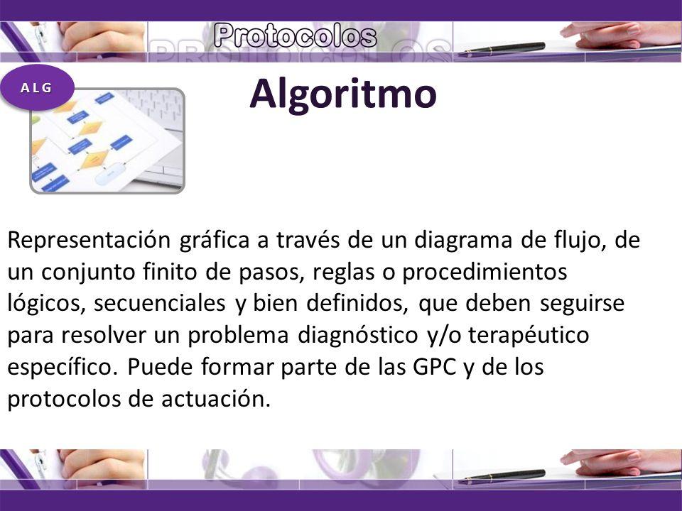Algoritmo ALG.