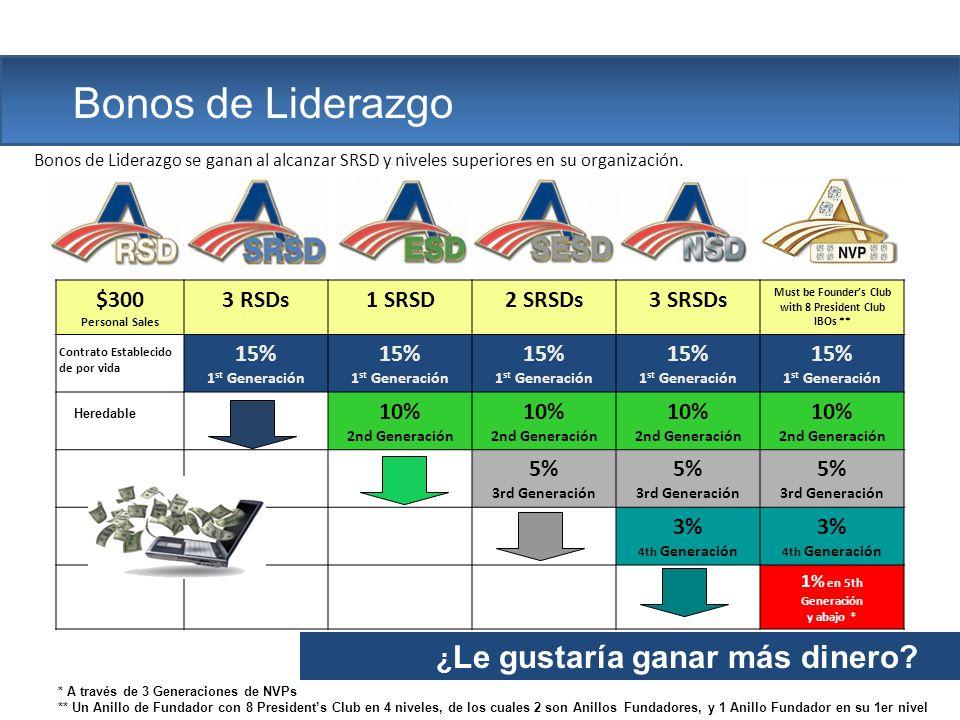 The Company Bonos de Liderazgo ¿Le gustaría ganar más dinero