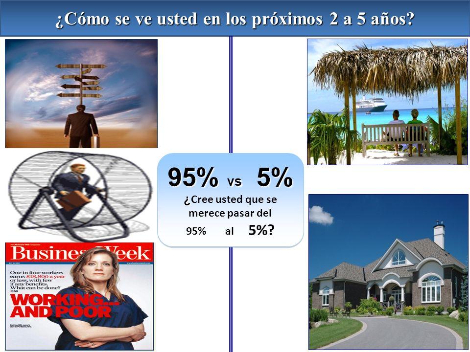 95% vs 5% ¿Cómo se ve usted en los próximos 2 a 5 años