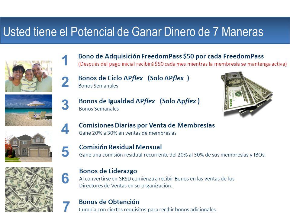 The Company Usted tiene el Potencial de Ganar Dinero de 7 Maneras. 1. Bono de Adquisición FreedomPass $50 por cada FreedomPass.