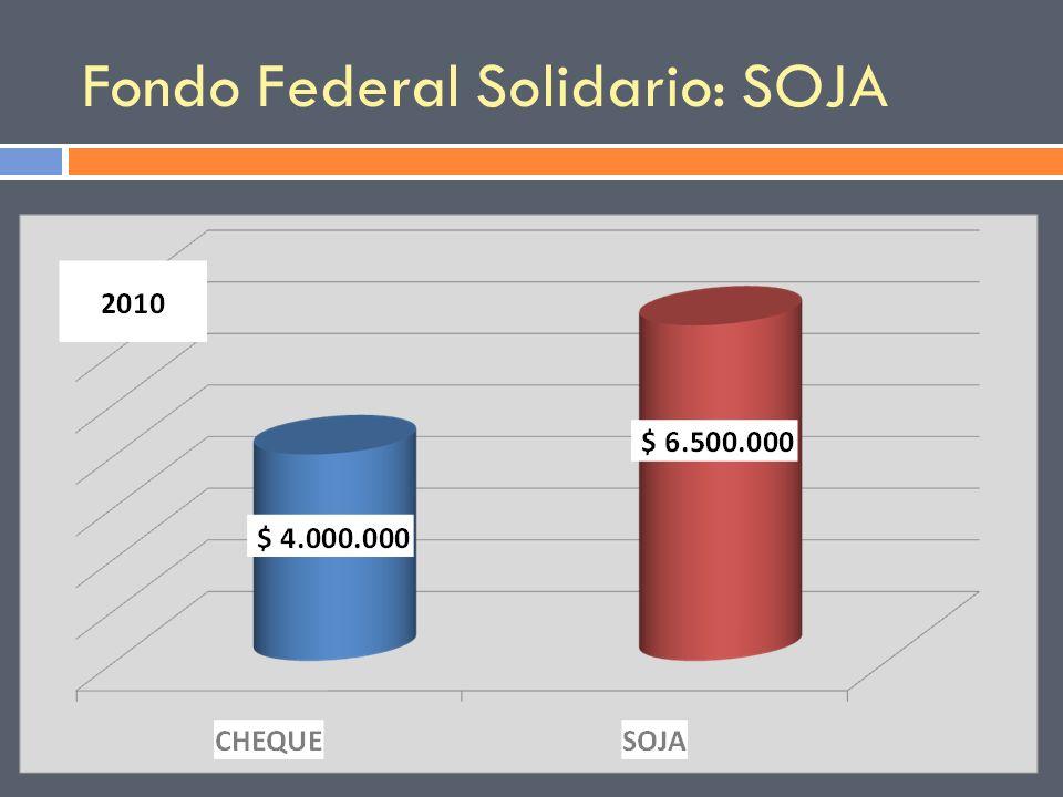 Fondo Federal Solidario: SOJA