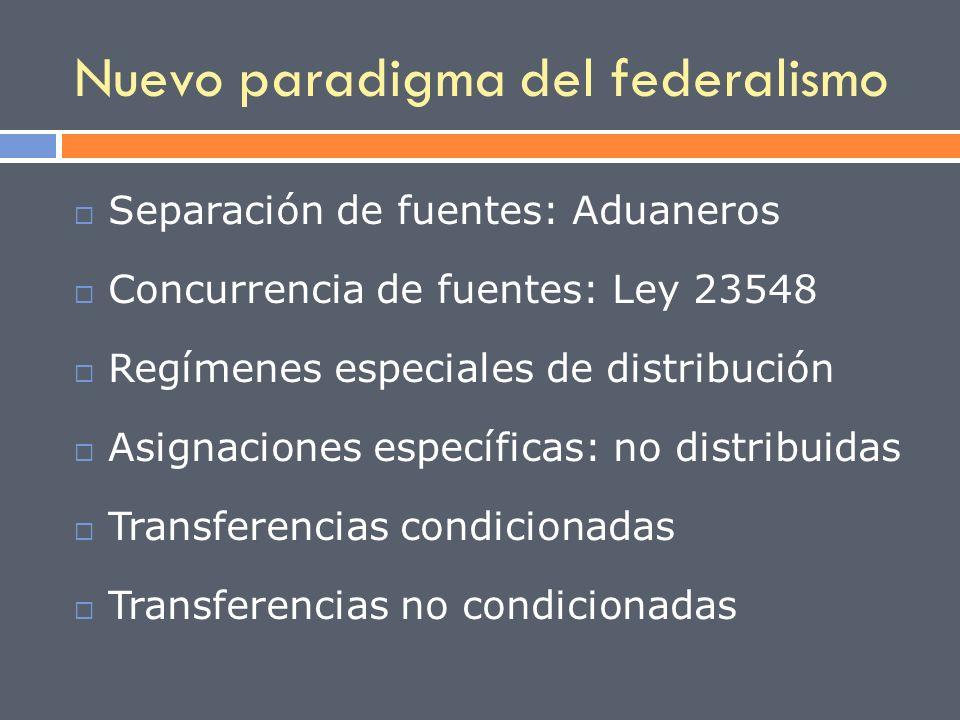 Nuevo paradigma del federalismo