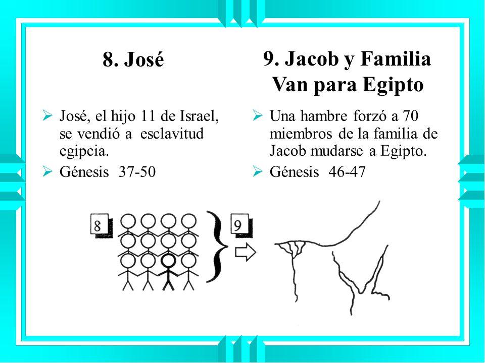 8. José 9. Jacob y Familia Van para Egipto