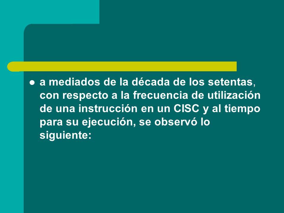 a mediados de la década de los setentas, con respecto a la frecuencia de utilización de una instrucción en un CISC y al tiempo para su ejecución, se observó lo siguiente: