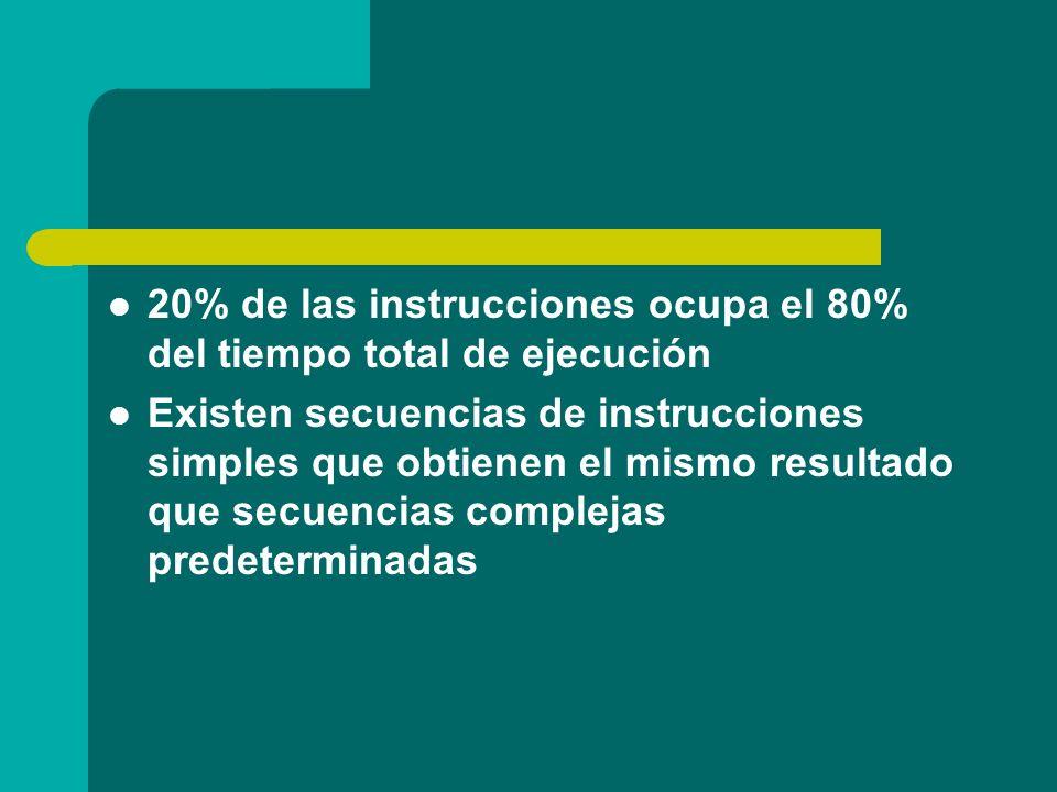 20% de las instrucciones ocupa el 80% del tiempo total de ejecución