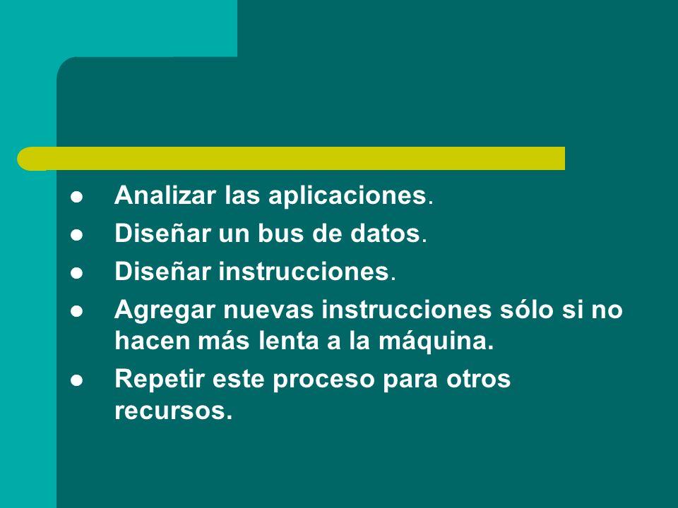 Analizar las aplicaciones.
