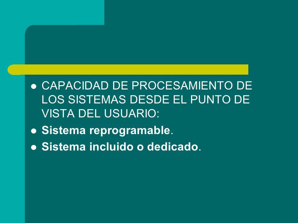 CAPACIDAD DE PROCESAMIENTO DE LOS SISTEMAS DESDE EL PUNTO DE VISTA DEL USUARIO: