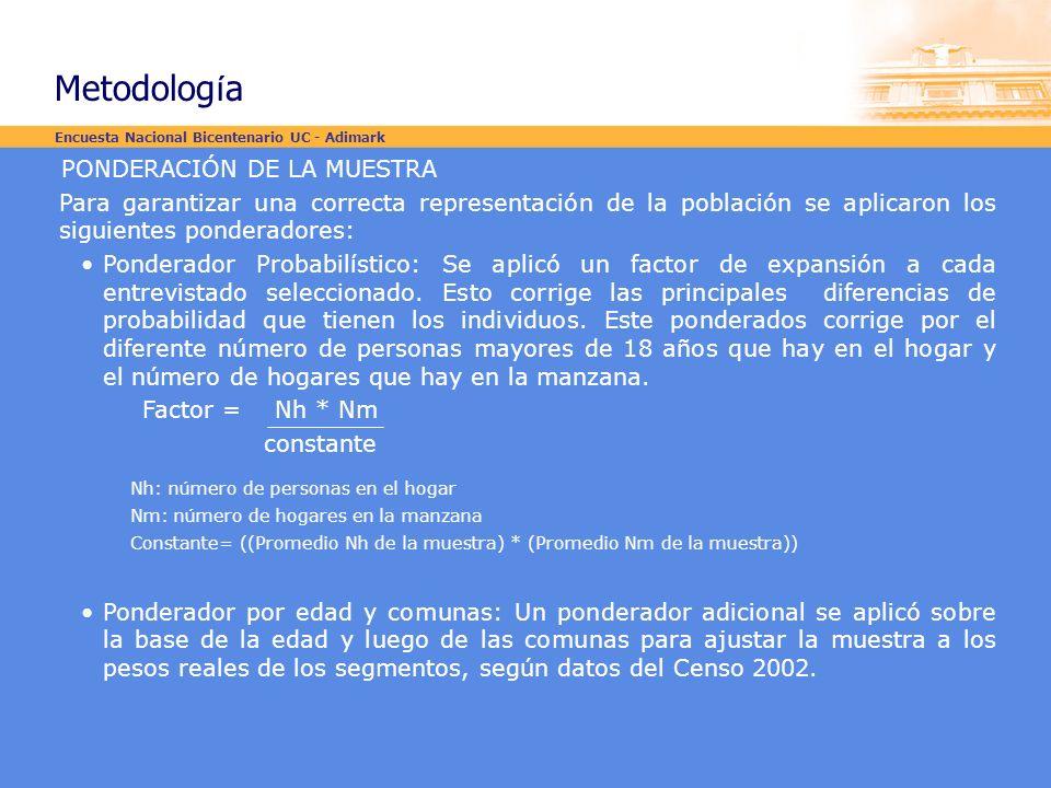Metodología PONDERACIÓN DE LA MUESTRA