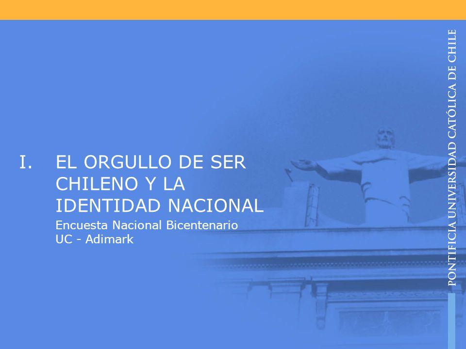 EL ORGULLO DE SER CHILENO Y LA IDENTIDAD NACIONAL