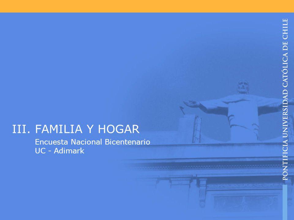 FAMILIA Y HOGAR Encuesta Nacional Bicentenario UC - Adimark