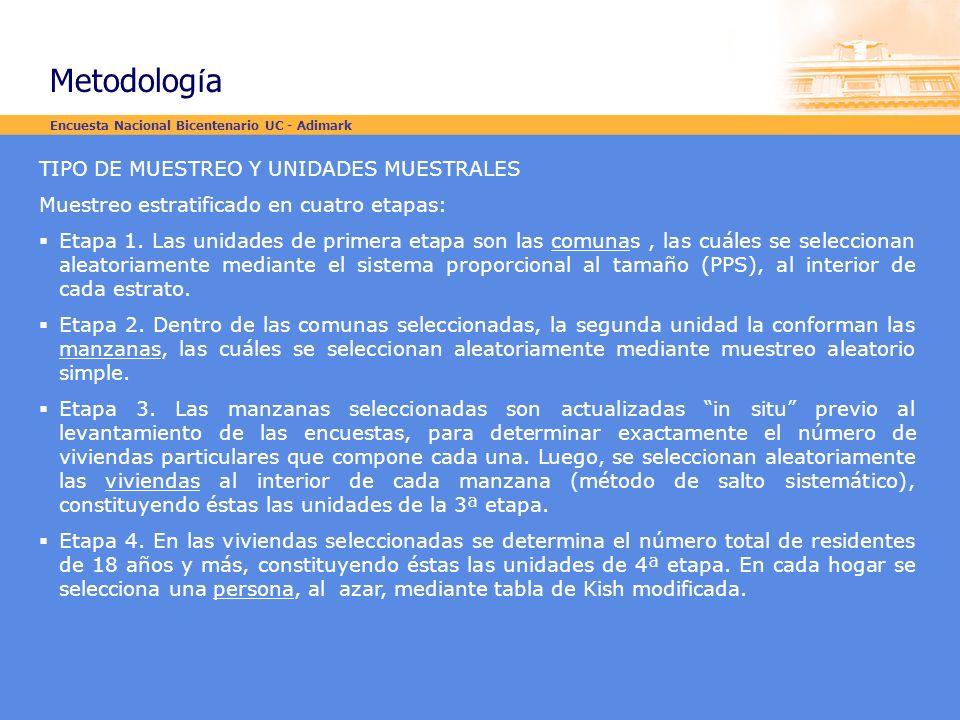 Metodología TIPO DE MUESTREO Y UNIDADES MUESTRALES
