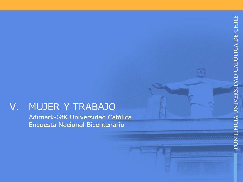 MUJER Y TRABAJO Adimark-GfK Universidad Católica