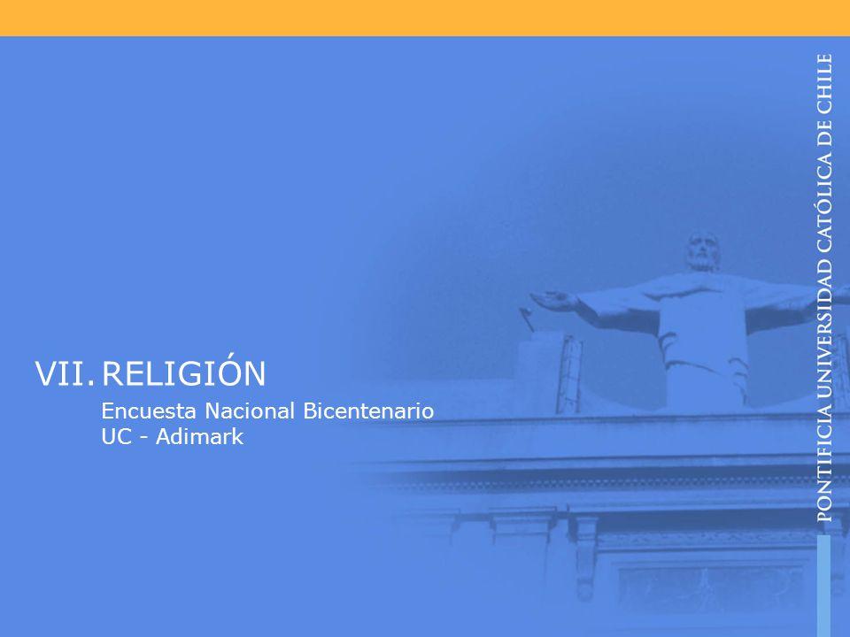 RELIGIÓN Encuesta Nacional Bicentenario UC - Adimark