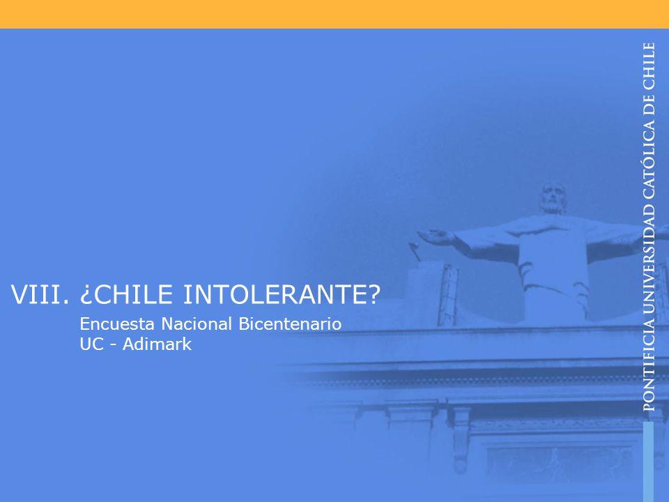¿CHILE INTOLERANTE Encuesta Nacional Bicentenario UC - Adimark