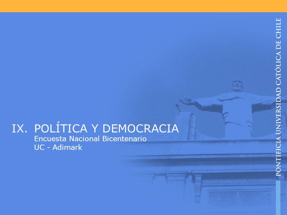 POLÍTICA Y DEMOCRACIA Encuesta Nacional Bicentenario UC - Adimark