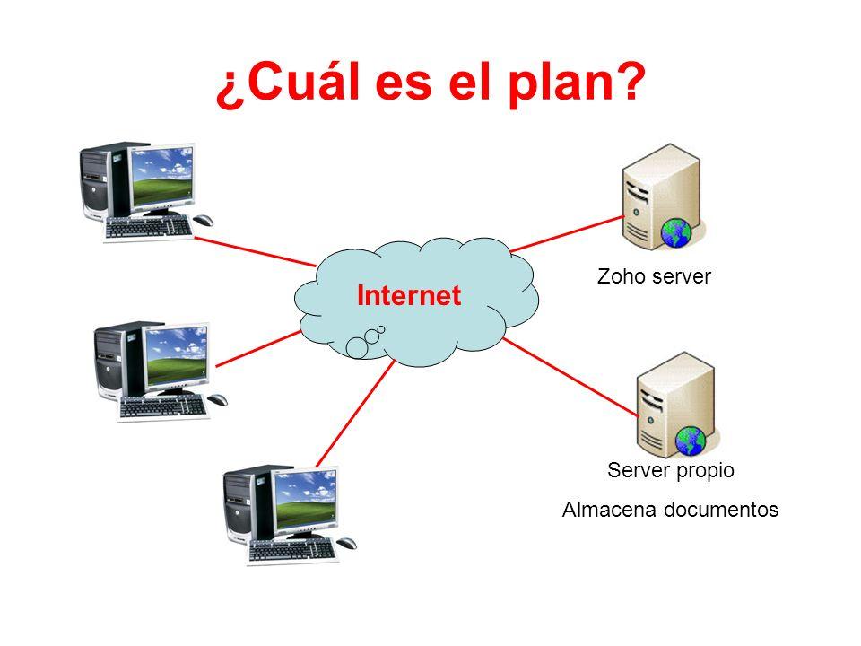 ¿Cuál es el plan Internet Zoho server Server propio
