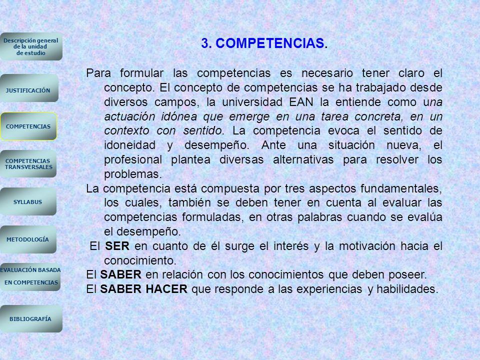 Descripción general de la unidad. de estudio. 3. COMPETENCIAS.