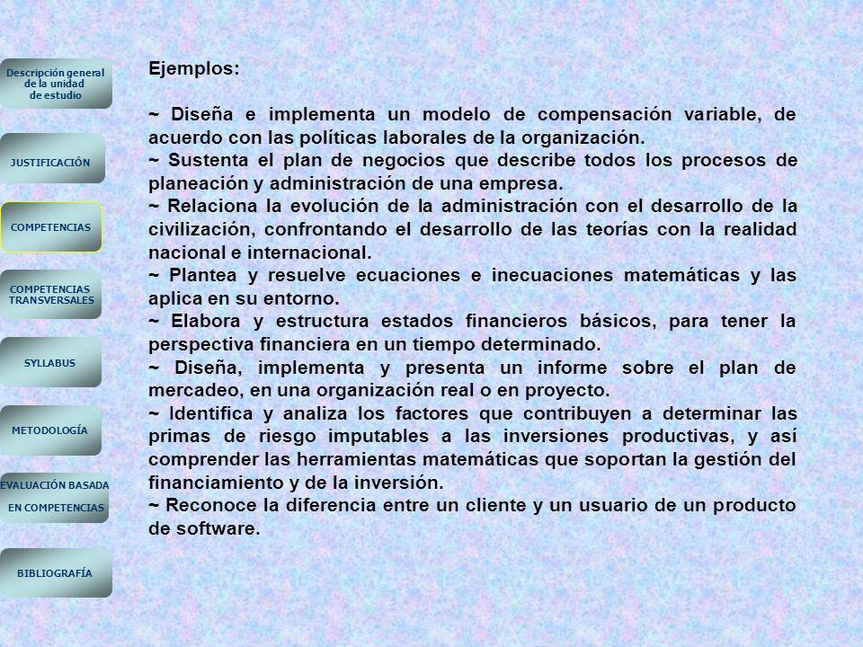 EN COMPETENCIAS Ejemplos: