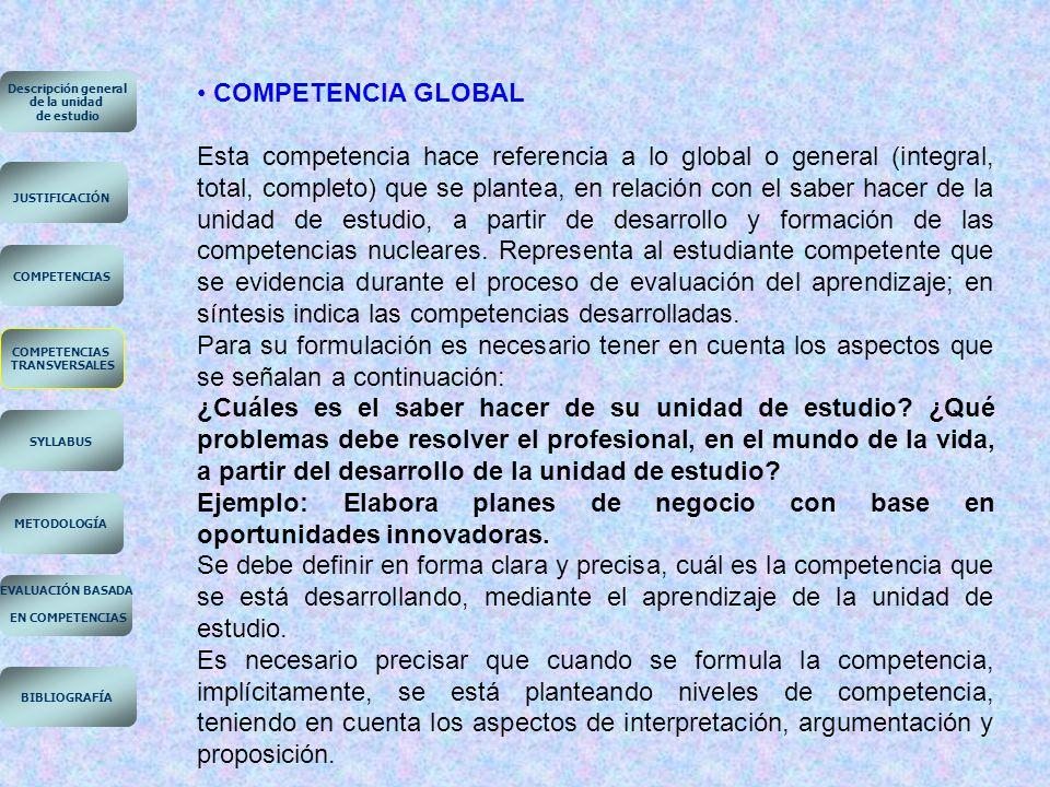 Descripción general de la unidad. de estudio. COMPETENCIA GLOBAL.