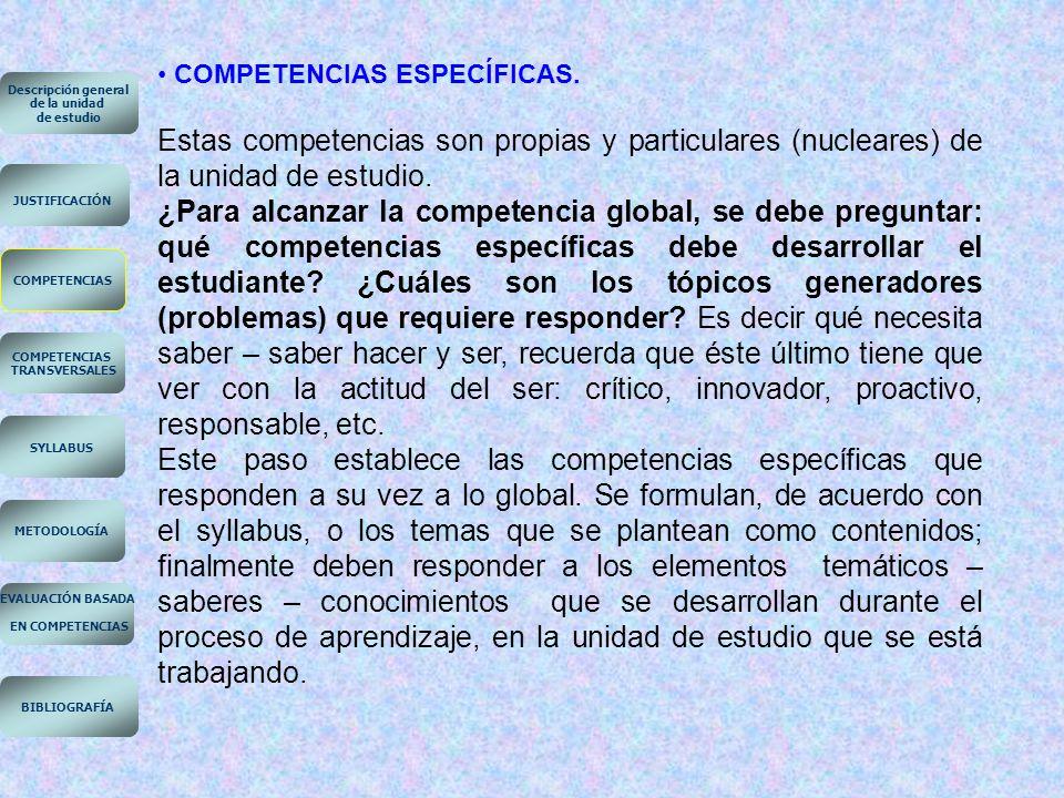 COMPETENCIAS ESPECÍFICAS.