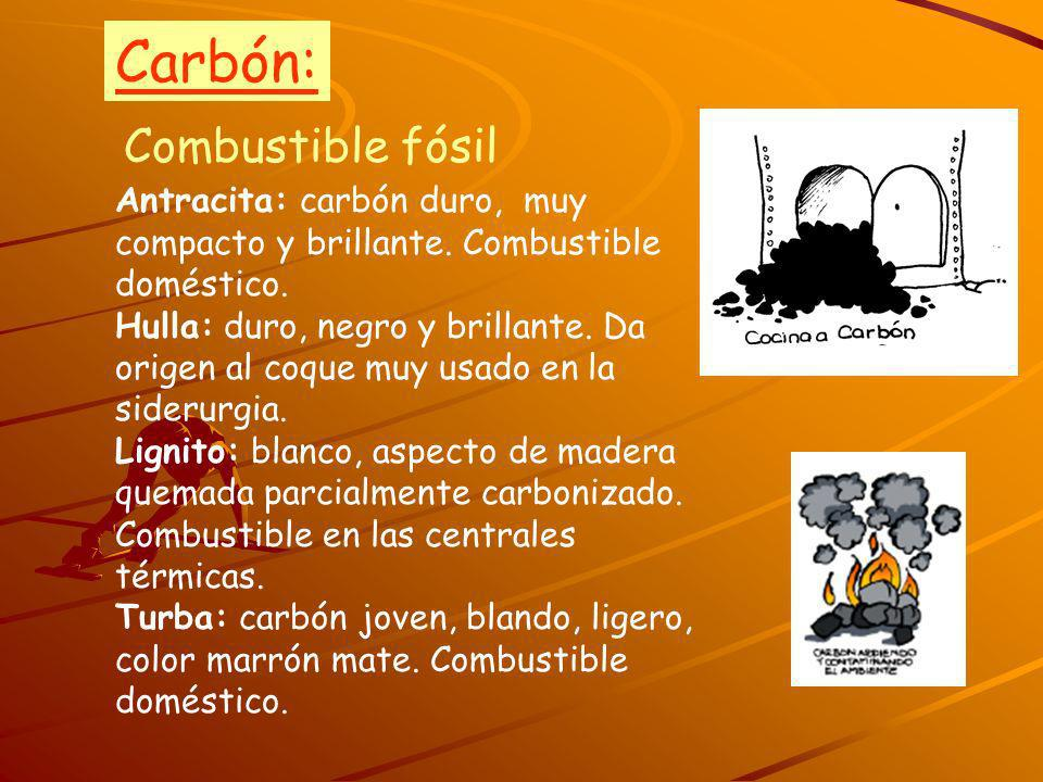 Carbón: Combustible fósil
